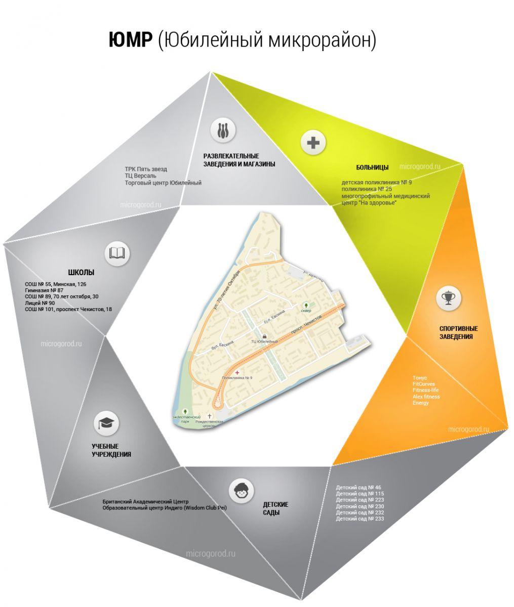 Юбилейный микрорайон Краснодара ЮМР. Район ЮМР на карте Краснодара, купить  квартиру юмр от застройщика 1f09db67a0e